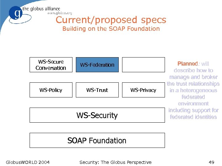 Current/proposed specs Building on the SOAP Foundation WS-Secure Conversation WS-Federation WS-Policy WS-Trust WS-Privacy WS-Security