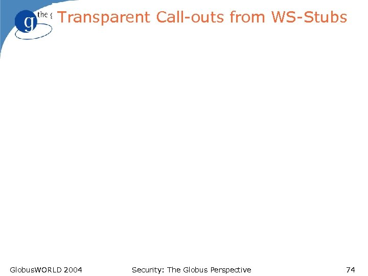 Transparent Call-outs from WS-Stubs Globus. WORLD 2004 Security: The Globus Perspective 74
