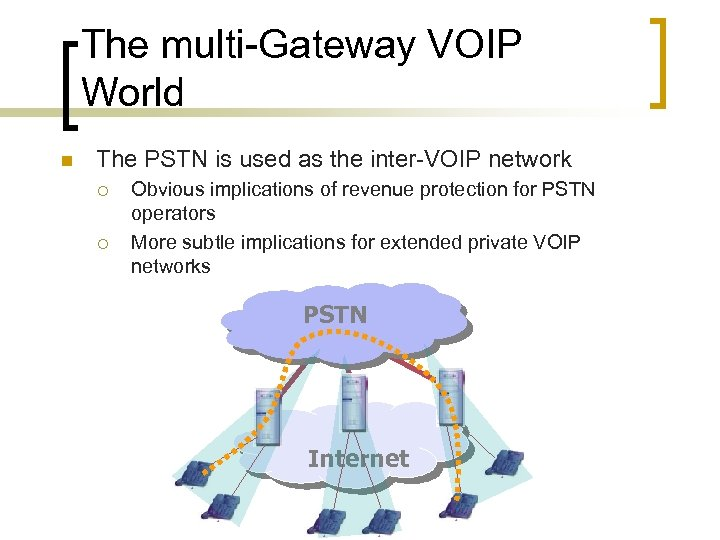 The multi-Gateway VOIP World n The PSTN is used as the inter-VOIP network ¡