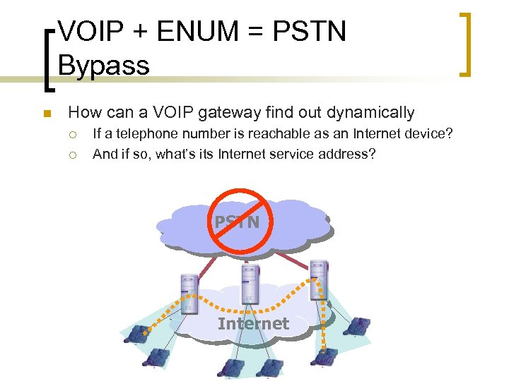 VOIP + ENUM = PSTN Bypass n How can a VOIP gateway find out