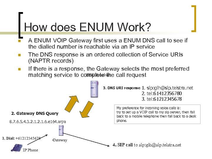 How does ENUM Work? n n n A ENUM VOIP Gateway first uses a