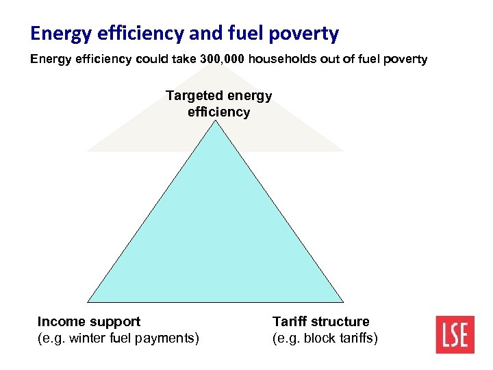 Energy efficiency and fuel poverty Energy efficiency could take 300, 000 households out of