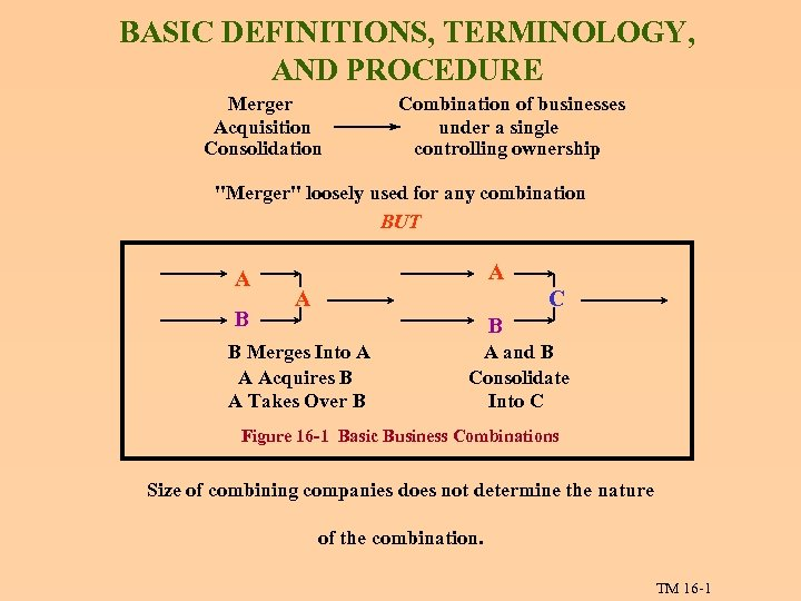 BASIC DEFINITIONS, TERMINOLOGY, AND PROCEDURE Merger Acquisition Consolidation Combination of businesses under a single