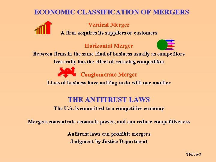 ECONOMIC CLASSIFICATION OF MERGERS Vertical Merger A firm acquires its suppliers or customers Horizontal