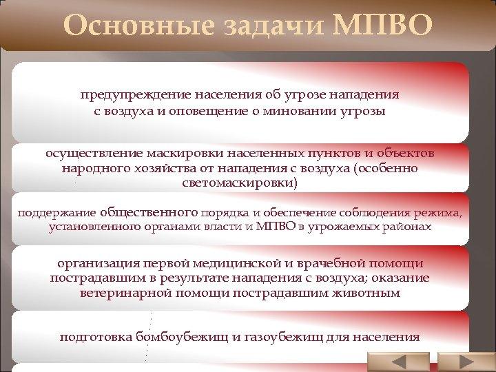 Основные задачи МПВО предупреждение населения об угрозе нападения с воздуха и оповещение о миновании