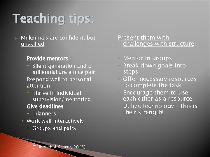 Teaching tips: Millennials are confident, but unskilled: Present them with challenges with structure: ◦