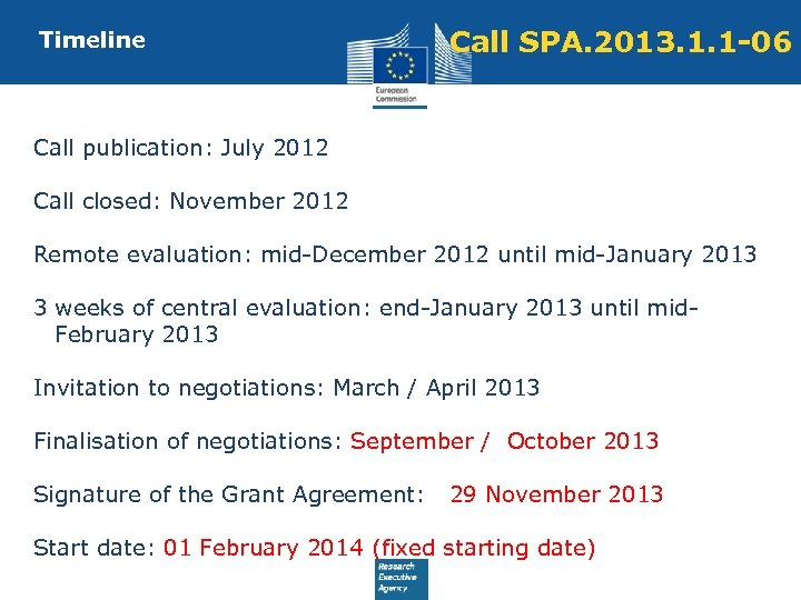 Timeline Call SPA. 2013. 1. 1 -06 Call publication: July 2012 Call closed: November