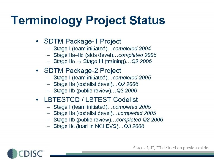 Terminology Project Status • SDTM Package-1 Project – Stage I (team initiated)…completed 2004 –