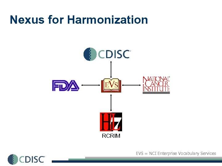 Nexus for Harmonization RCRIM EVS = NCI Enterprise Vocabulary Services