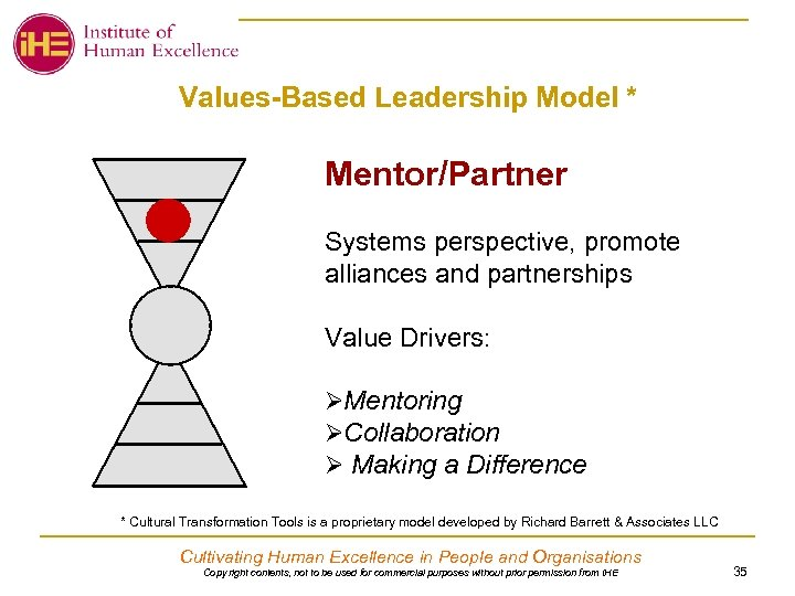 Values-Based Leadership Model * Mentor/Partner Systems perspective, promote alliances and partnerships Value Drivers: ØMentoring
