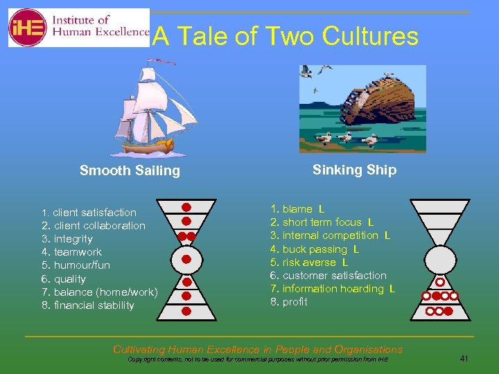 A Tale of Two Cultures Smooth Sailing 1. client satisfaction 2. client collaboration 3.
