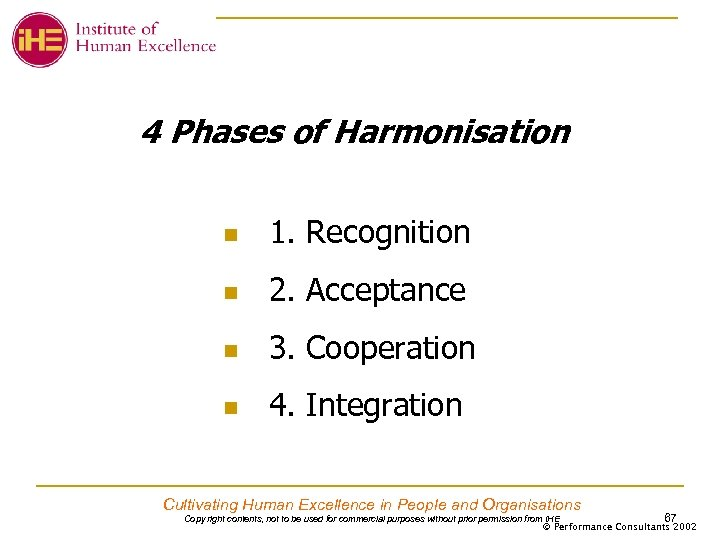4 Phases of Harmonisation n 1. Recognition n 2. Acceptance n 3. Cooperation n
