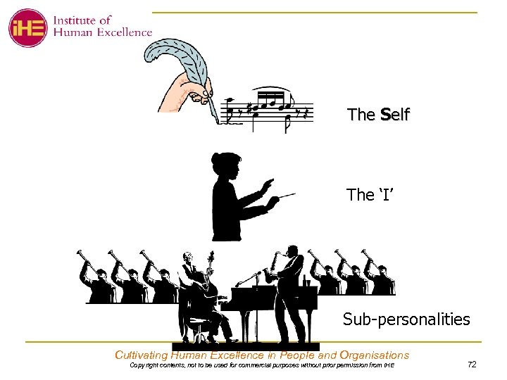 The Self The 'I' Sub-personalities Cultivating Human Excellence in People and Organisations Copy right