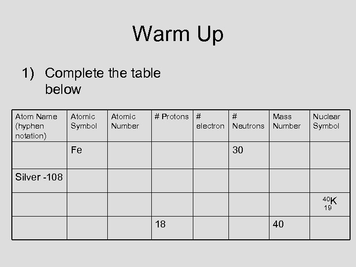 Warm Up 1) Complete the table below Atom Name (hyphen notation) Atomic Symbol Atomic