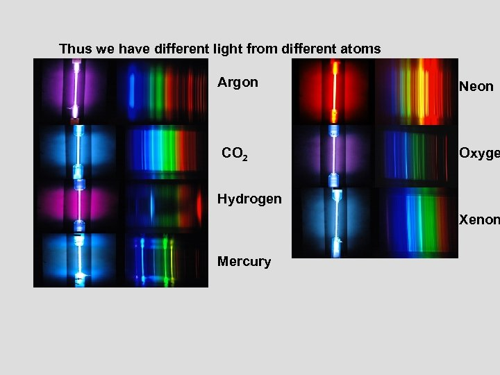 Thus we have different light from different atoms Argon Neon CO 2 Oxyge Hydrogen