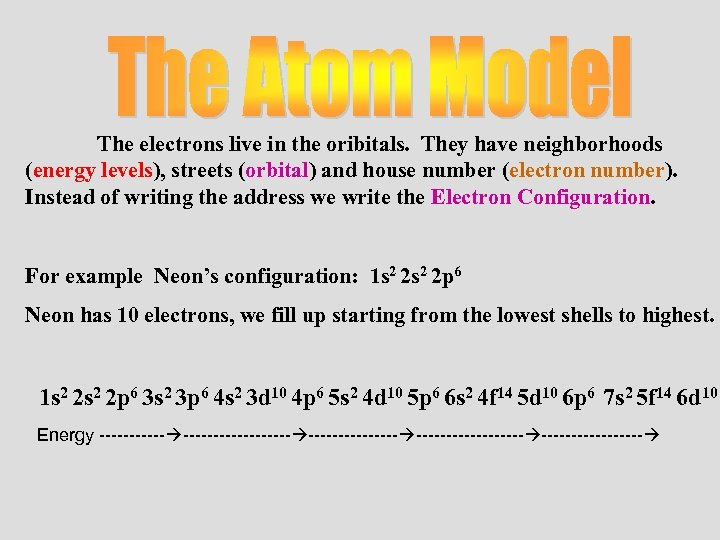 The electrons live in the oribitals. They have neighborhoods (energy levels), streets (orbital) and