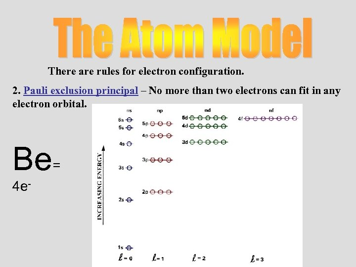 There are rules for electron configuration. 2. Pauli exclusion principal – No more than