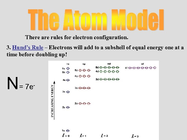 There are rules for electron configuration. 3. Hund's Rule – Electrons will add to