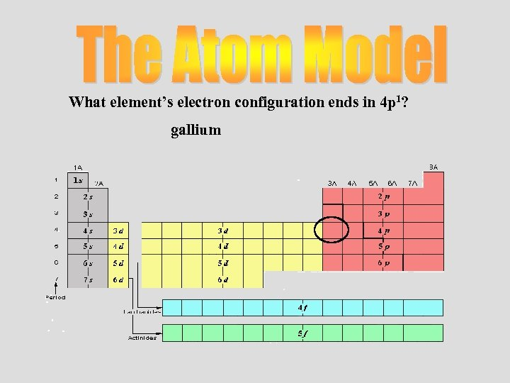 What element's electron configuration ends in 4 p 1? gallium