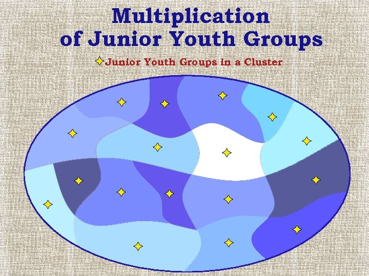 Multiplication of Junior Youth Groups in a Cluster