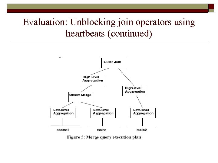 Evaluation: Unblocking join operators using heartbeats (continued)