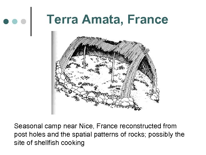 Terra Amata, France Seasonal camp near Nice, France reconstructed from post holes and the