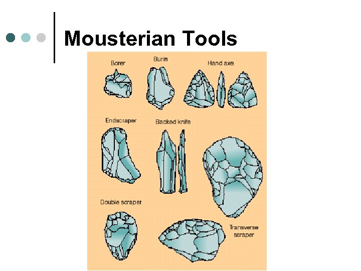 Mousterian Tools