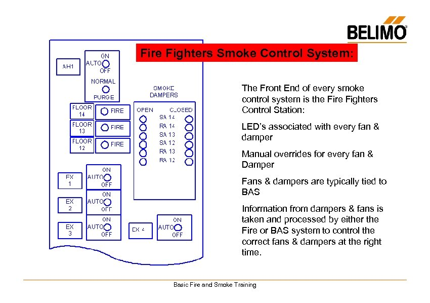 Fire Fighters Smoke Control System: The Front End of every smoke control system is