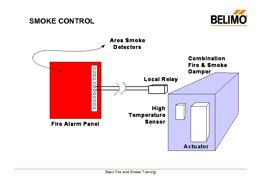 SMOKE CONTROL Basic Fire and Smoke Training