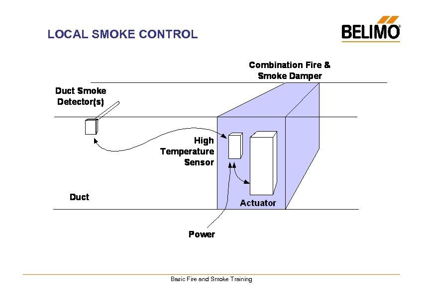 LOCAL SMOKE CONTROL Basic Fire and Smoke Training