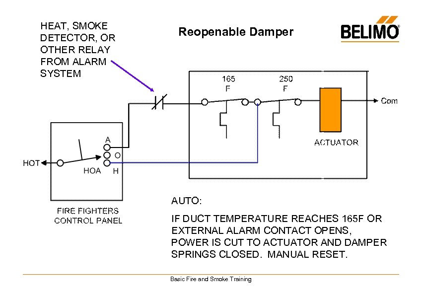 HEAT, SMOKE DETECTOR, OR OTHER RELAY FROM ALARM SYSTEM Reopenable Damper AUTO: IF DUCT