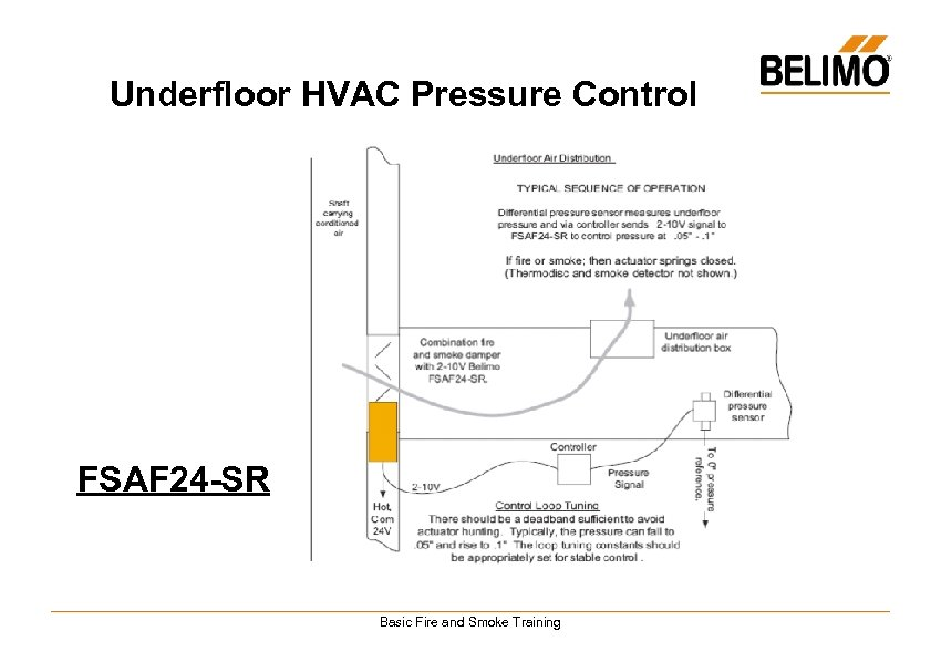 Underfloor HVAC Pressure Control FSAF 24 -SR Basic Fire and Smoke Training