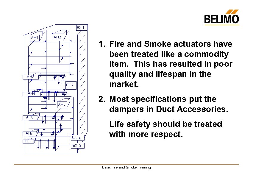 1. Fire and Smoke actuators have been treated like a commodity item. This has