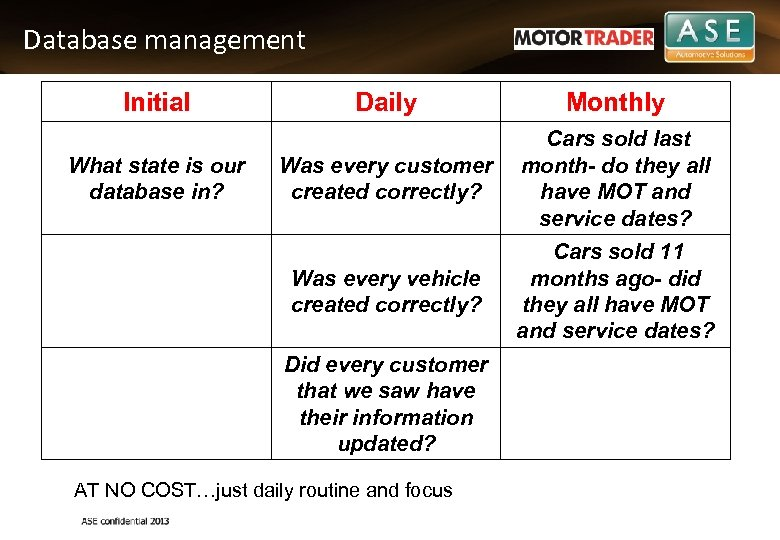Database management Initial Daily Monthly Was every customer created correctly? Cars sold last month-