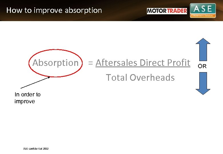 How to improve absorption Absorption = Aftersales Direct Profit Total Overheads In order to