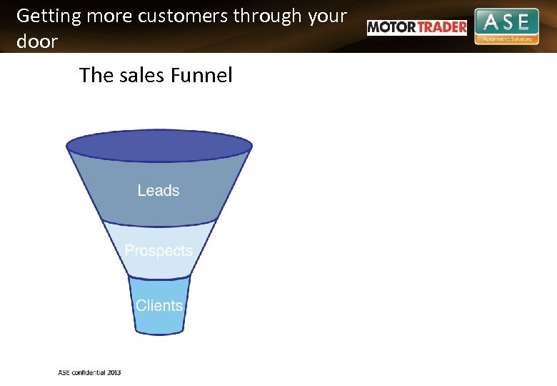 Getting more customers through your door The sales Funnel