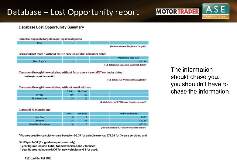 Database – Lost Opportunity report The information should chase you… you shouldn't have to