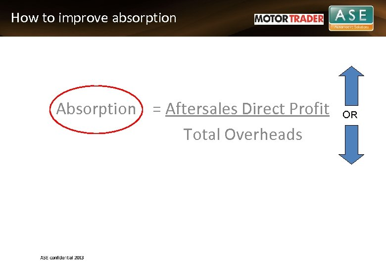 How to improve absorption Absorption = Aftersales Direct Profit Total Overheads OR