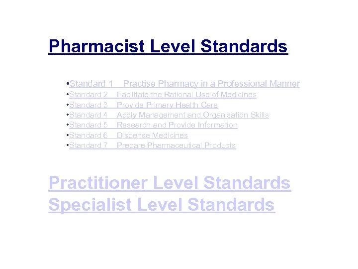 Pharmacist Level Standards • Standard 1 Practise Pharmacy in a Professional Manner • Standard
