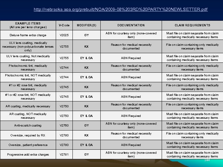 http: //nebraska. aoa. org/prebuilt/NOA/2009 -08%203 RD%20 PARTY%20 NEWLSETTER. pdf EXAMPLE ITEMS (All are per