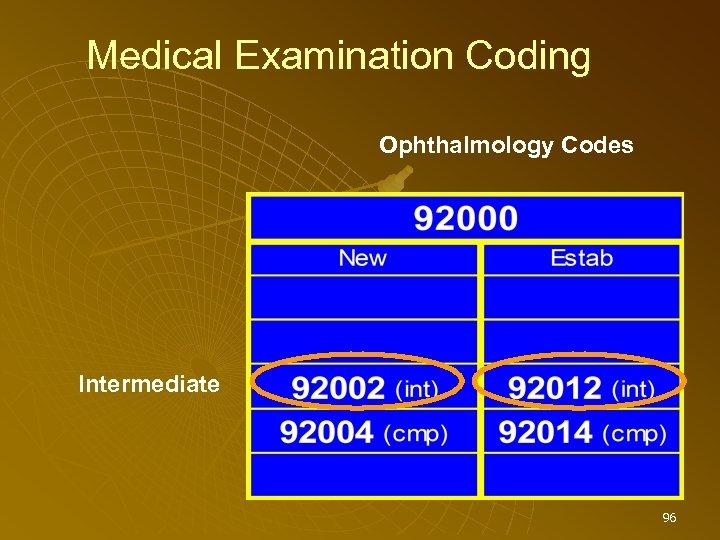 Medical Examination Coding Ophthalmology Codes Intermediate 96