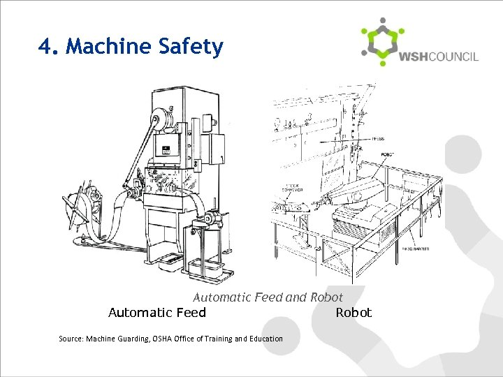 SAFE OPERATION OF MACHINES A TRAINING FOR THE