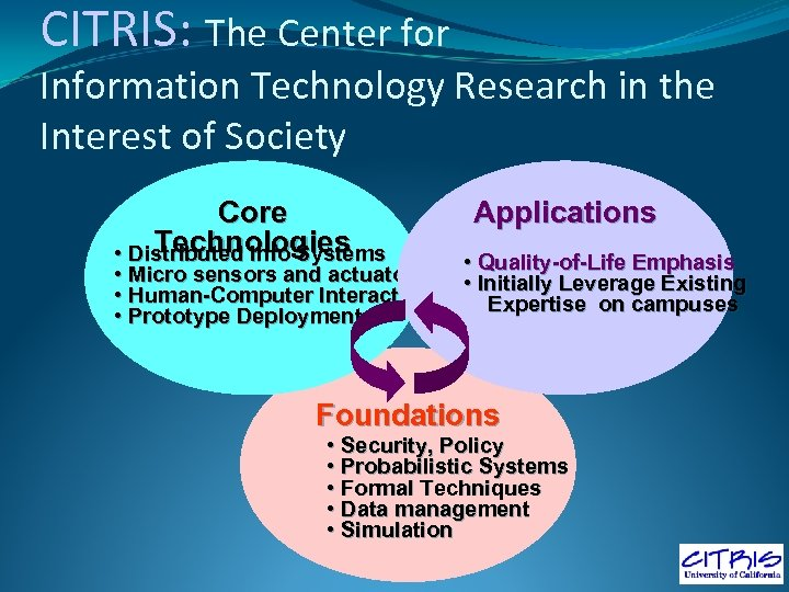 CITRIS: The Center for Information Technology Research in the Interest of Society Core Technologies