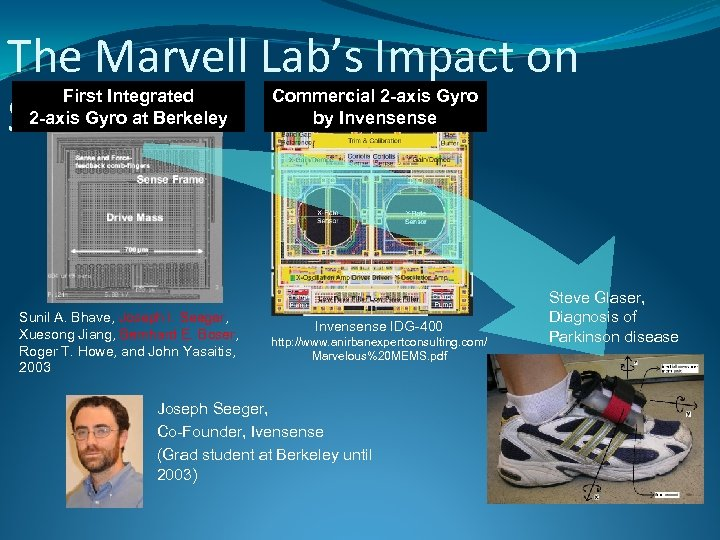 The Marvell Lab's Impact on Society First Integrated 2 -axis Gyro at Berkeley Sunil