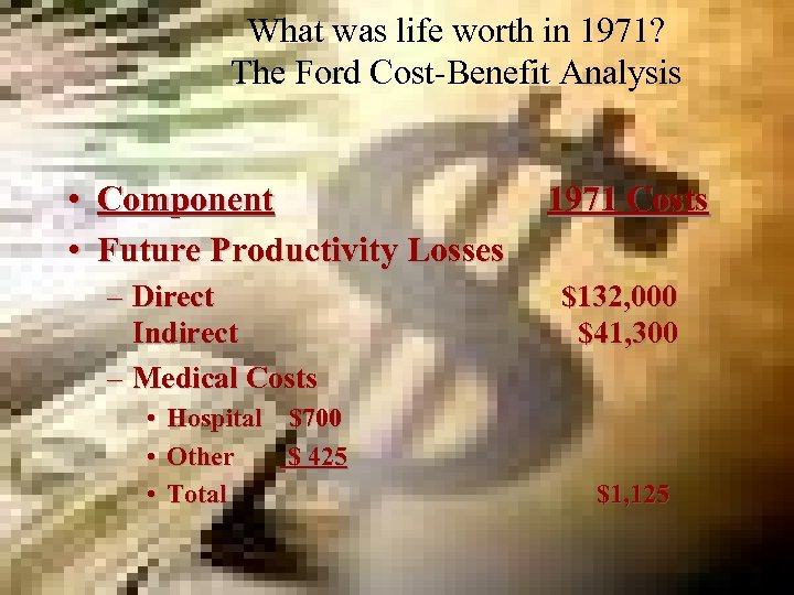 What was life worth in 1971? The Ford Cost-Benefit Analysis • Component 1971 Costs