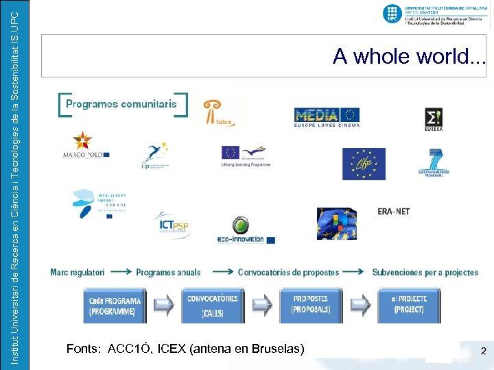 IV Jornadas de Energía Renovable y Desarrollo Humano: Tecnologías Apropiadas. Institut Universitari de Recerca