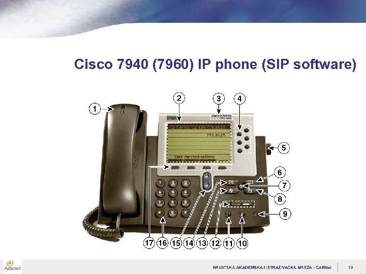 Cisco 7940 (7960) IP phone (SIP software) 19
