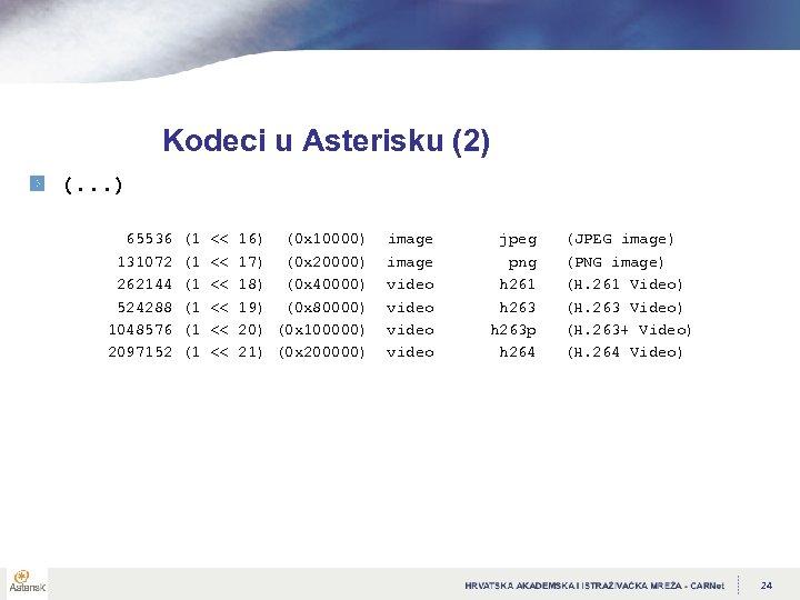 Kodeci u Asterisku (2) (. . . ) 65536 131072 262144 524288 1048576 2097152