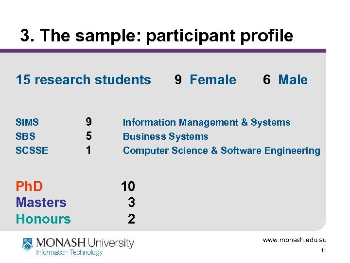 3. The sample: participant profile 15 research students SIMS SBS SCSSE Ph. D Masters