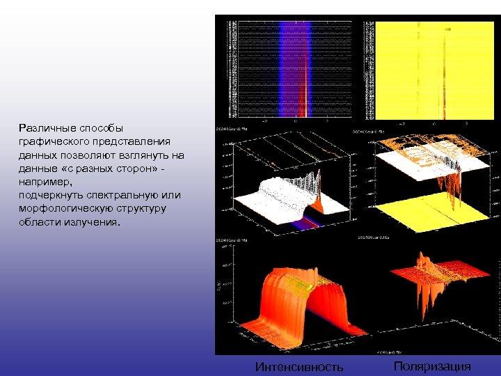 Различные способы графического представления данных позволяют взглянуть на данные «с разных сторон» например, подчеркнуть